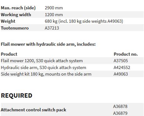 S30 Flail Mower with Hydraulic Arm | Avant SA